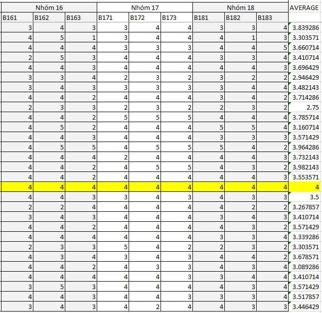 Xử lí dữ liệu thô IMG 2.jpg